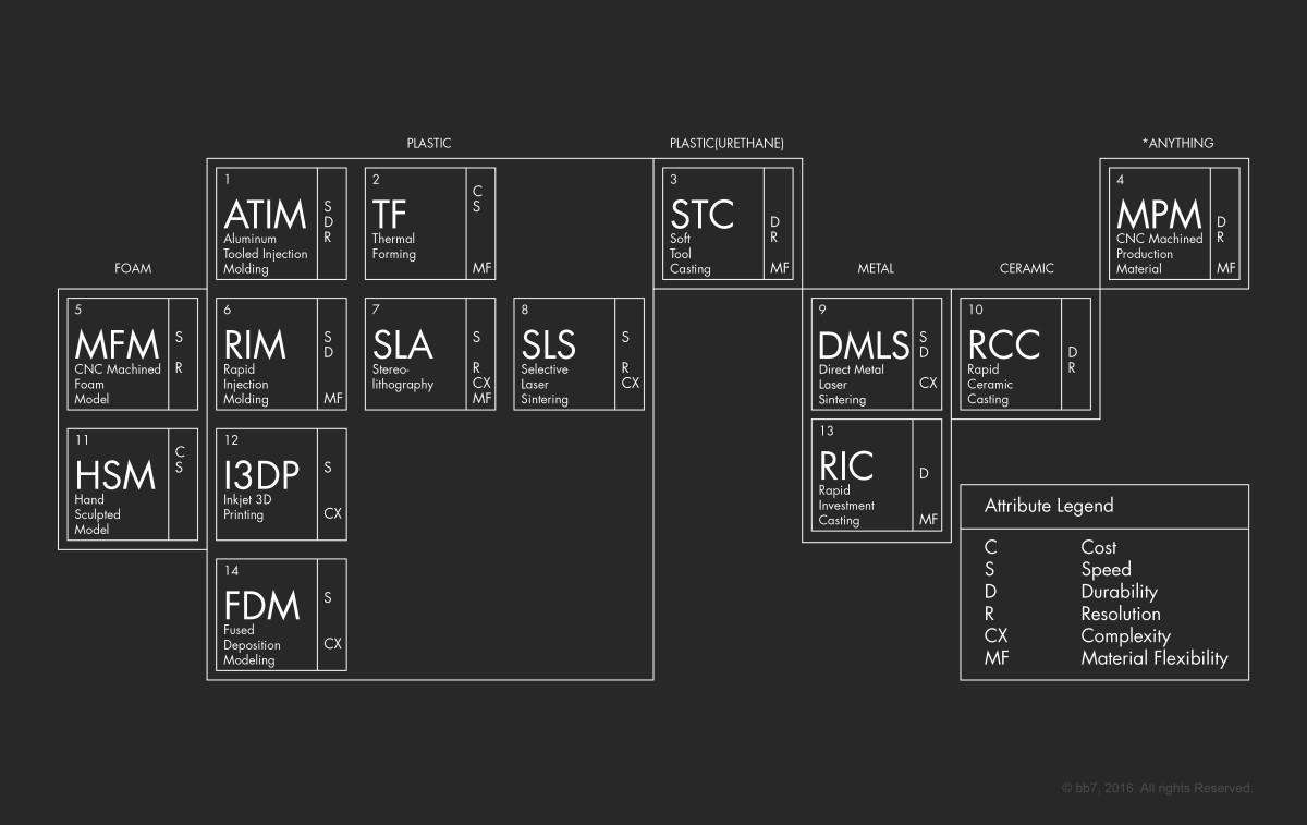 160309_Periodic_Table_full-02